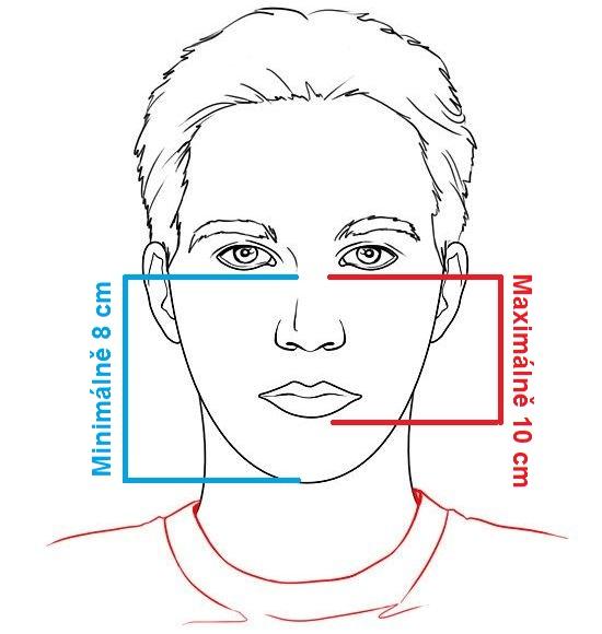 Obrázek správného měření velikosti obličeje